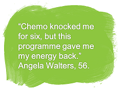 Angela Walters Quote